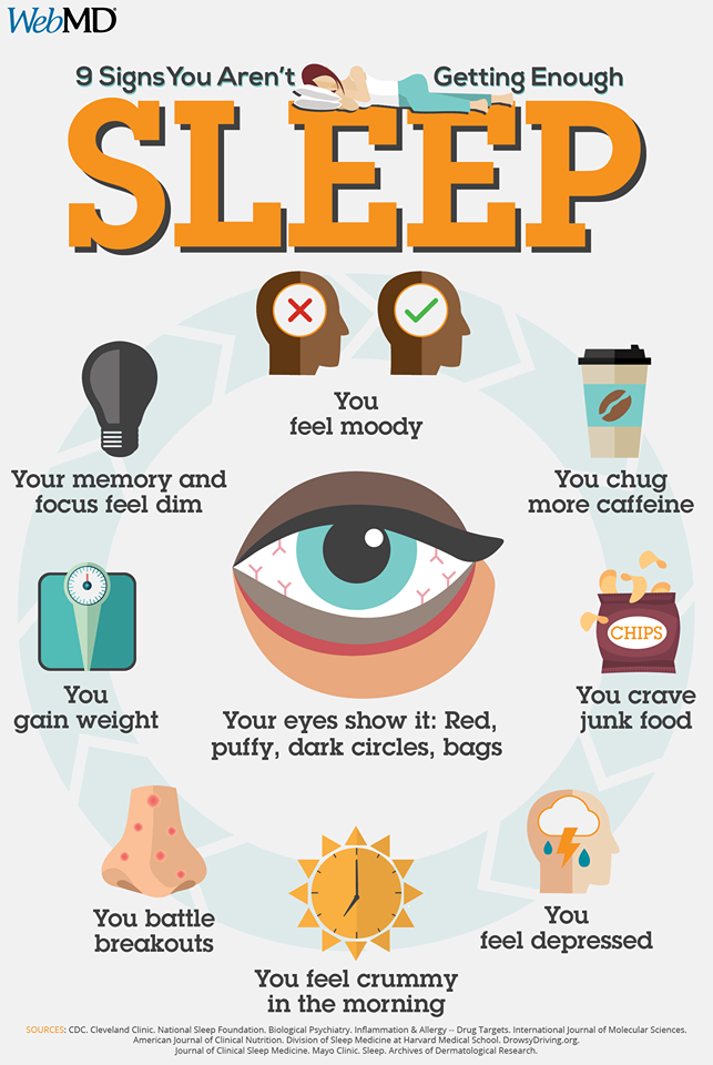 sign that you are not not sleeping properly