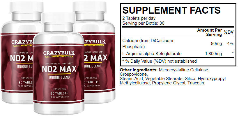 no2 max ingredients