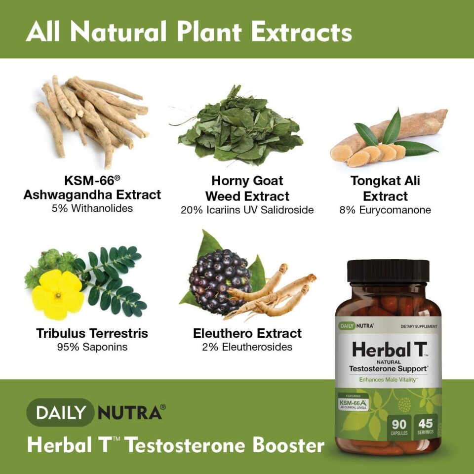 Boost testosterone naturally with these foods and herbs